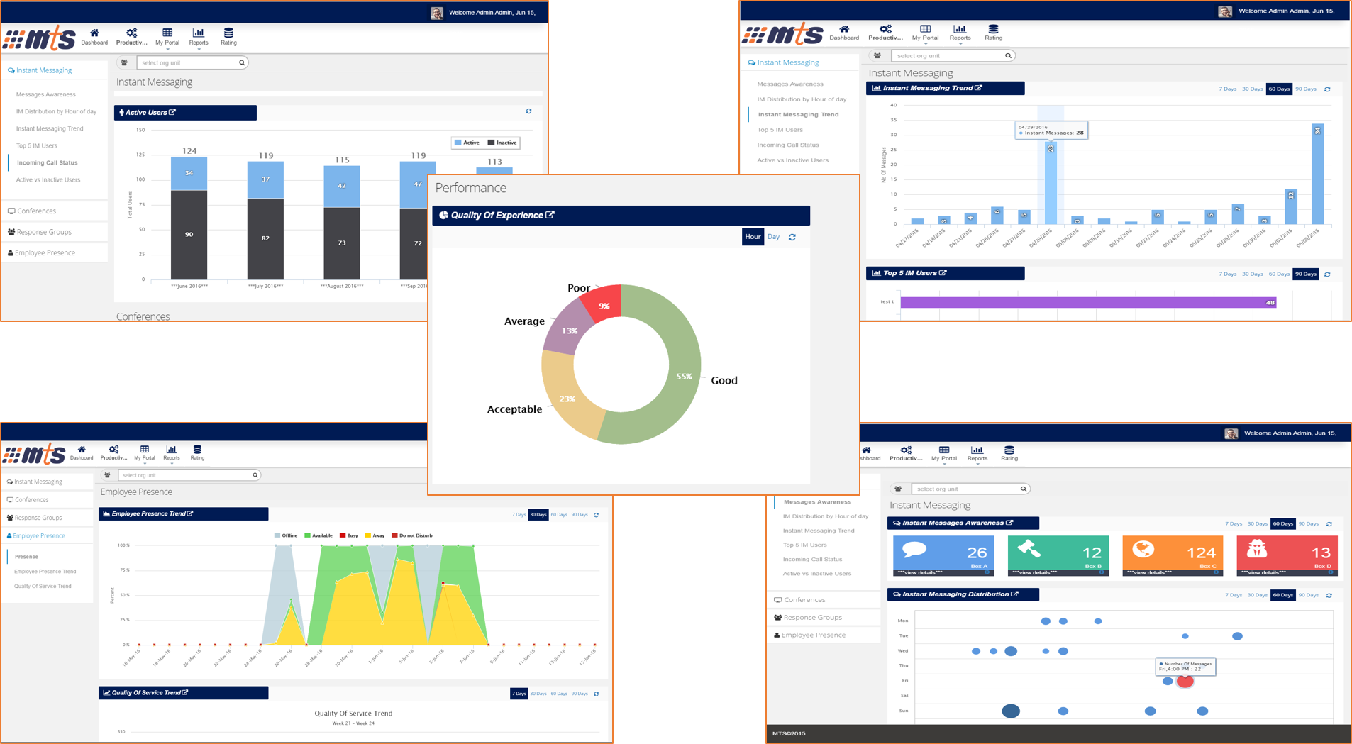 TEM Suite Skype for Business Dashboards