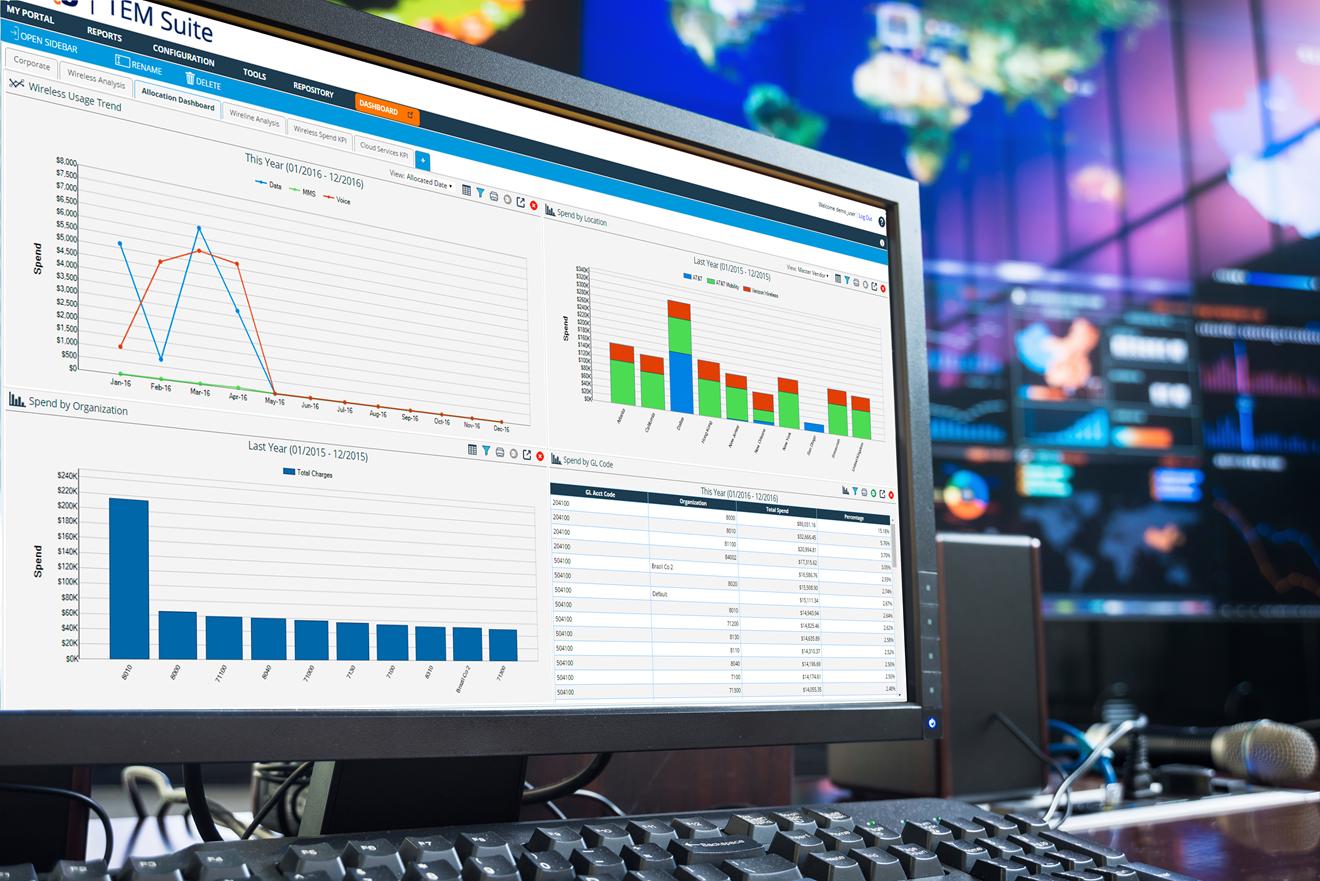 telecom expense management dashboard
